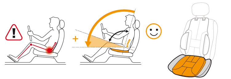 The ad'just seat opens the trunk / leg angle and releases tension in the lower back