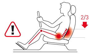 Backache in the car : lumbar zone is a danger area